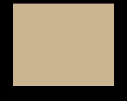The Ledge Porirua